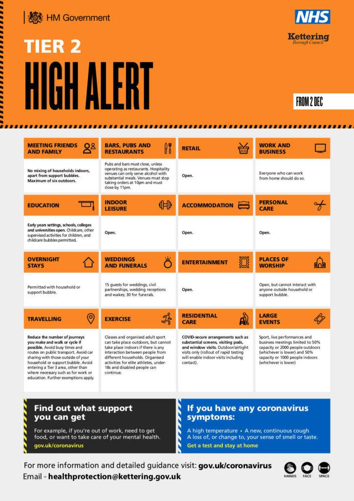 Coronavirus - Tier 2 Restrictions